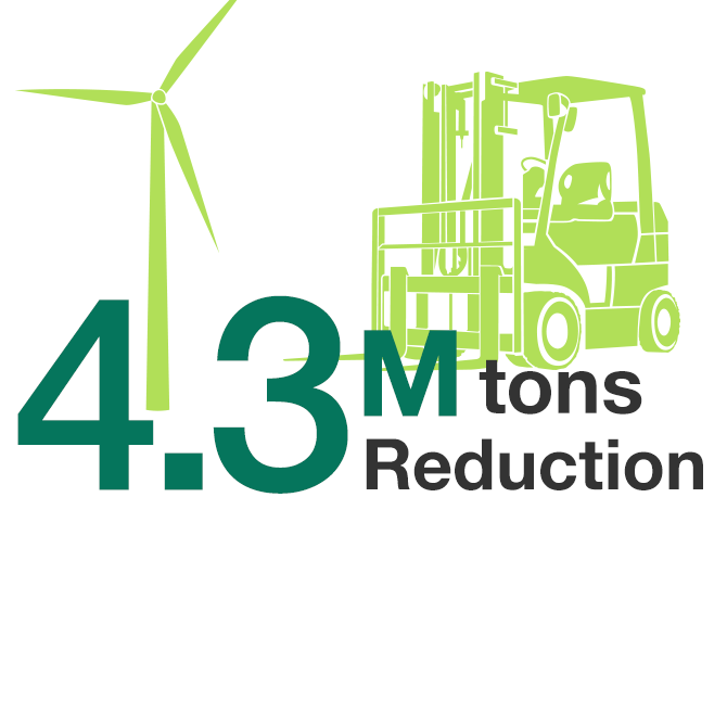 23% Reduction in Fuel Consumption